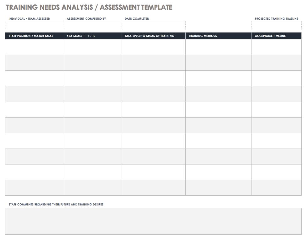 free needs analysis templates smartsheet