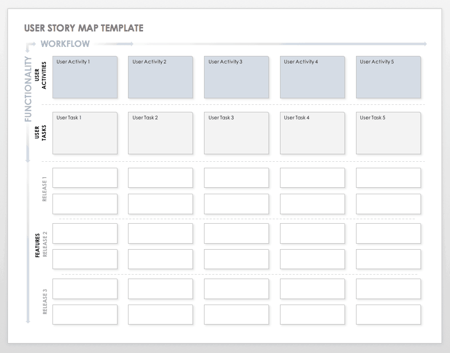 The guide to effective user story mapping smartsheet user story map template maxwellsz