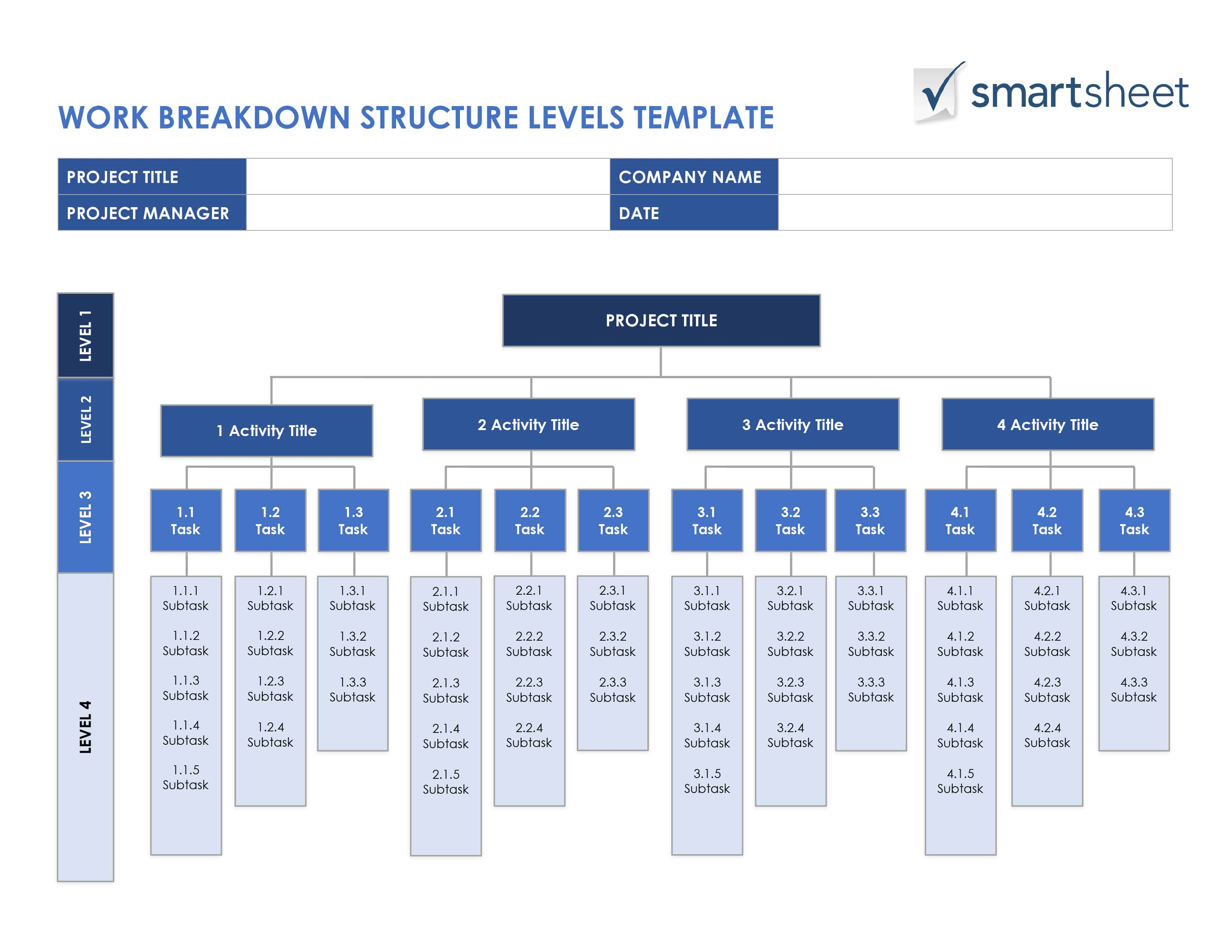 product breakdown structure excel template - free work breakdown structure templatessmartsheet