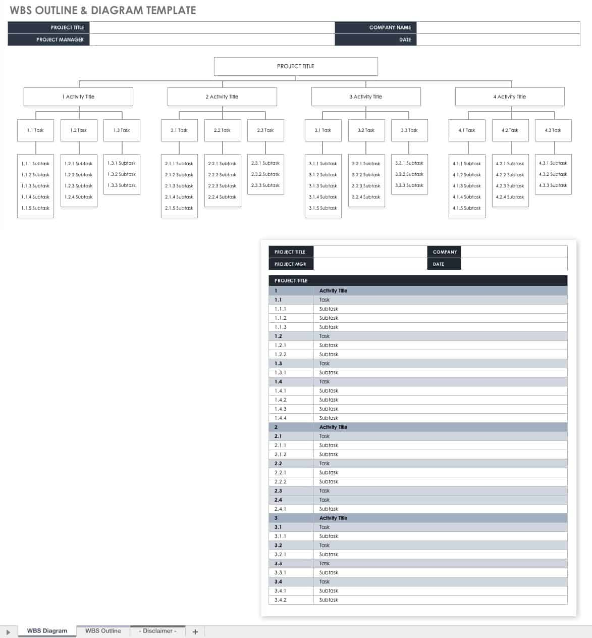 WBS Outline and Diagram Template