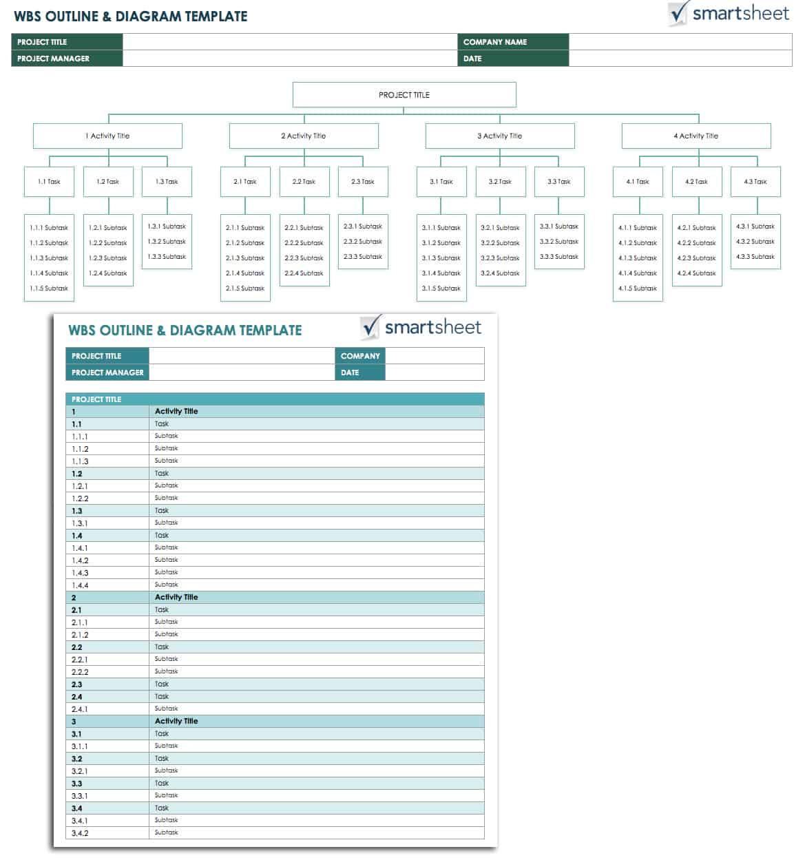 product breakdown structure excel template 28 images