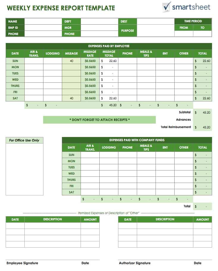 IC WeeklyExpenseReport  Detailed Expense Report Template