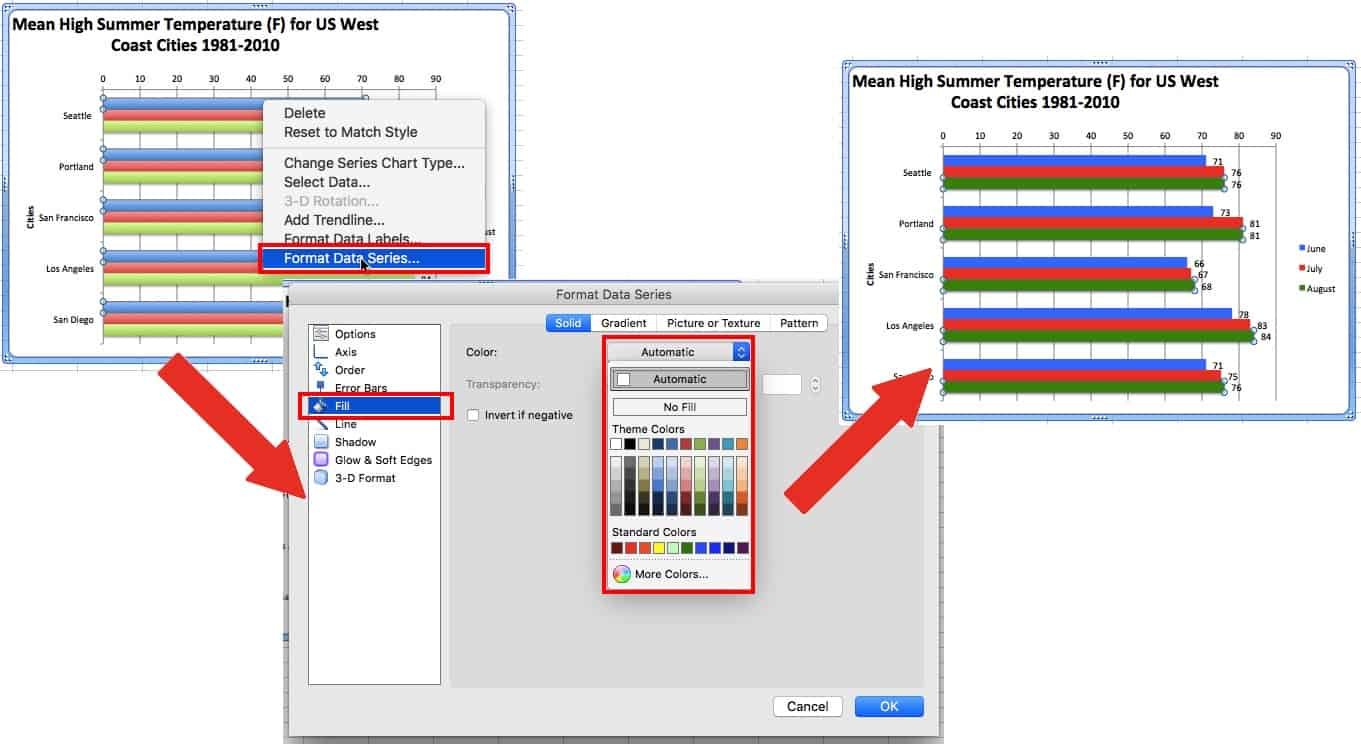 How To Make A Bar Chart In Excel Smartsheet