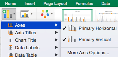 charts excel