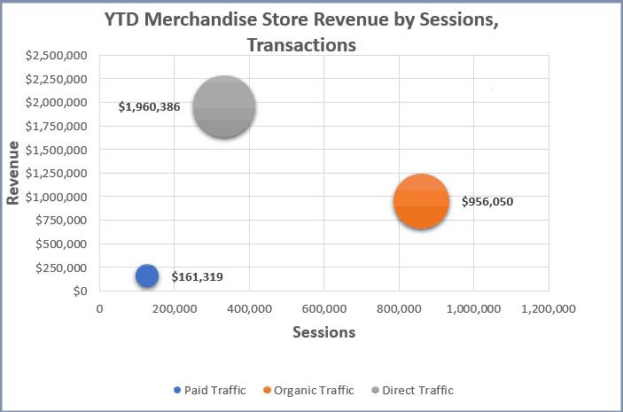 Bubble Chart Image Final