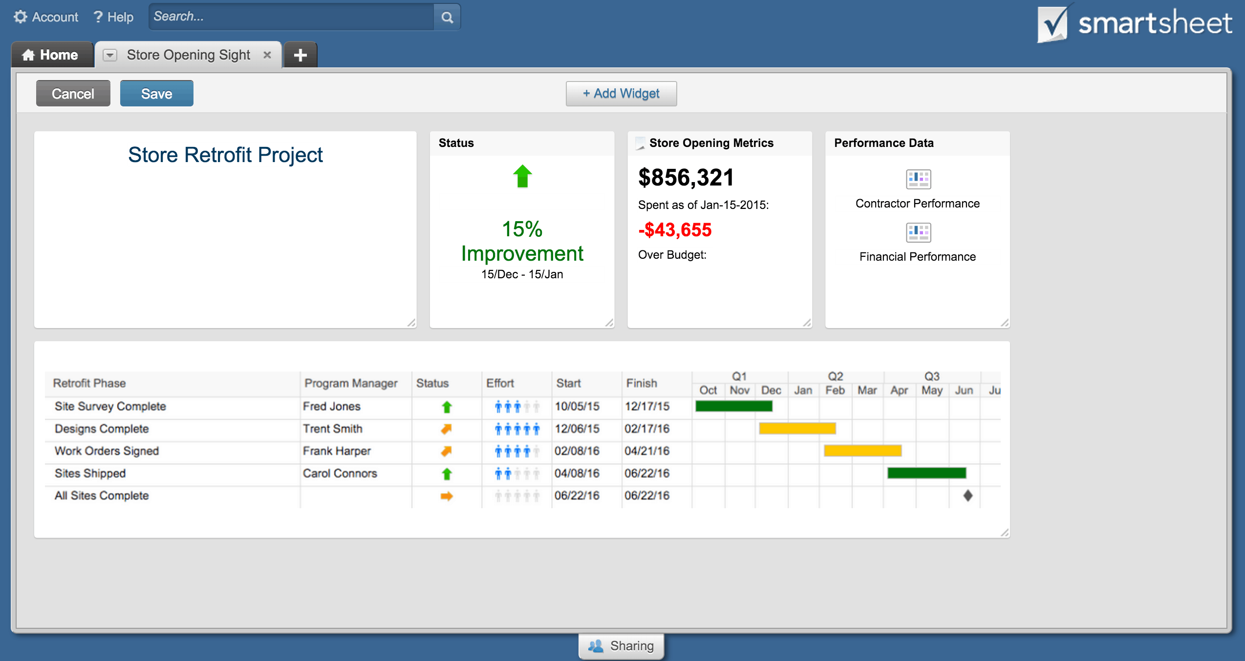 How to set up a project management dashboard in smartsheet smartsheet project management for Smartsheet dashboard