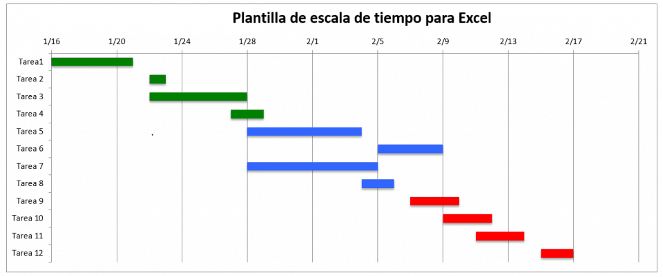 Cómo crear una plantilla de escala de tiempo en Excel