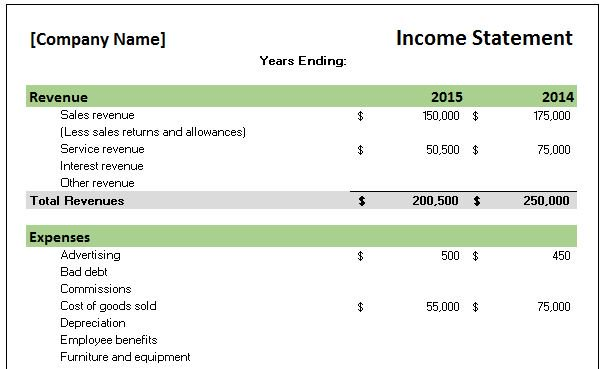 Income Statement Template  Basic Profit And Loss Statement Template