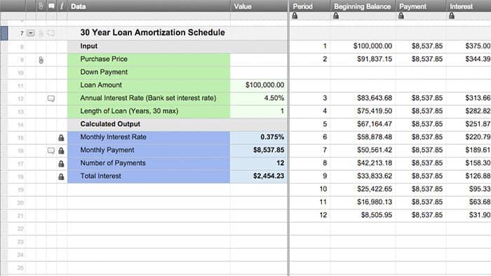 personal loan amortization schedule