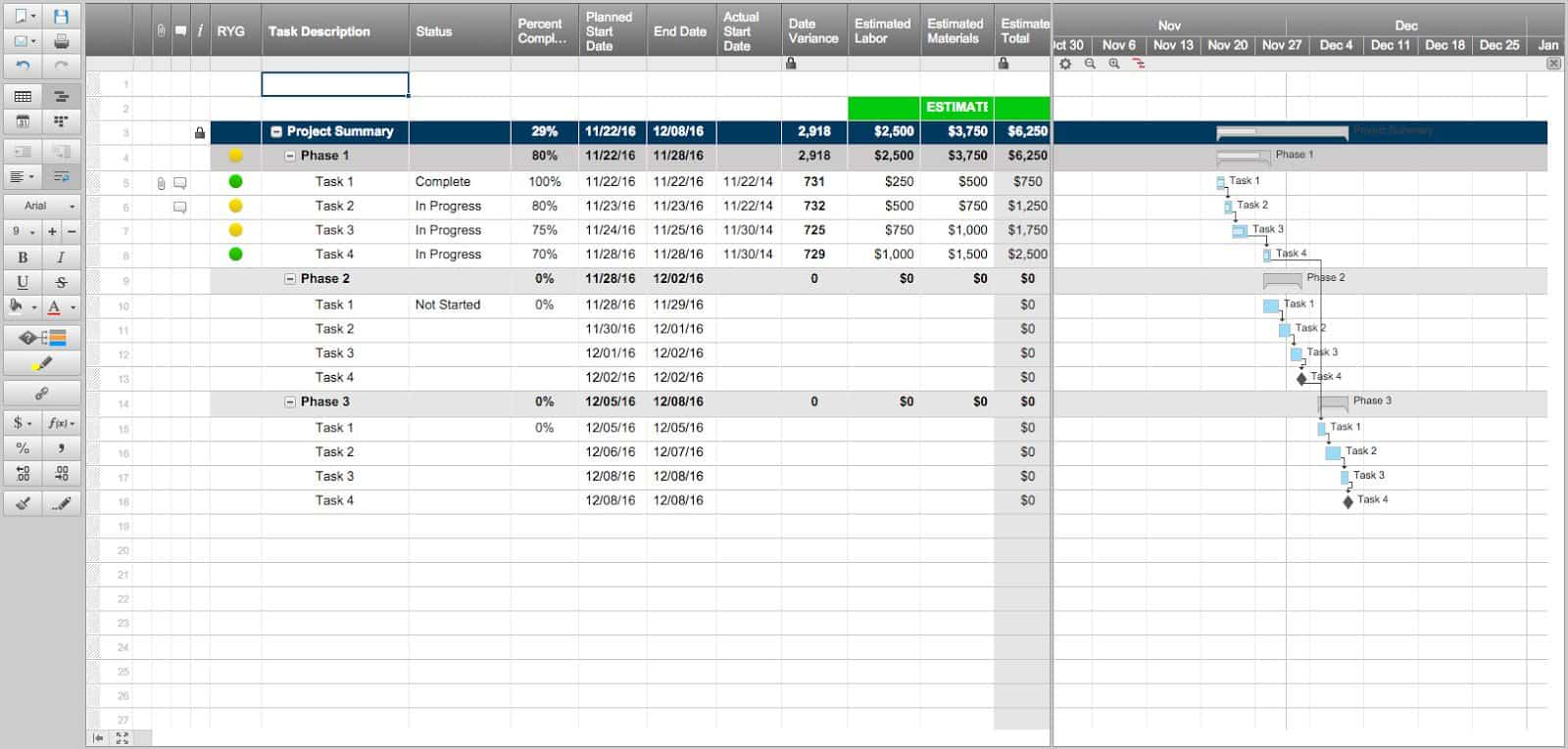 microsoft office templates smartsheet s project schedule budget variance template