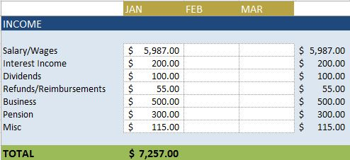 Free budget templates in excel for any use the next section is where you will input your savings goals these goals may include both your short term and long term savings goals that you listed pronofoot35fo Images