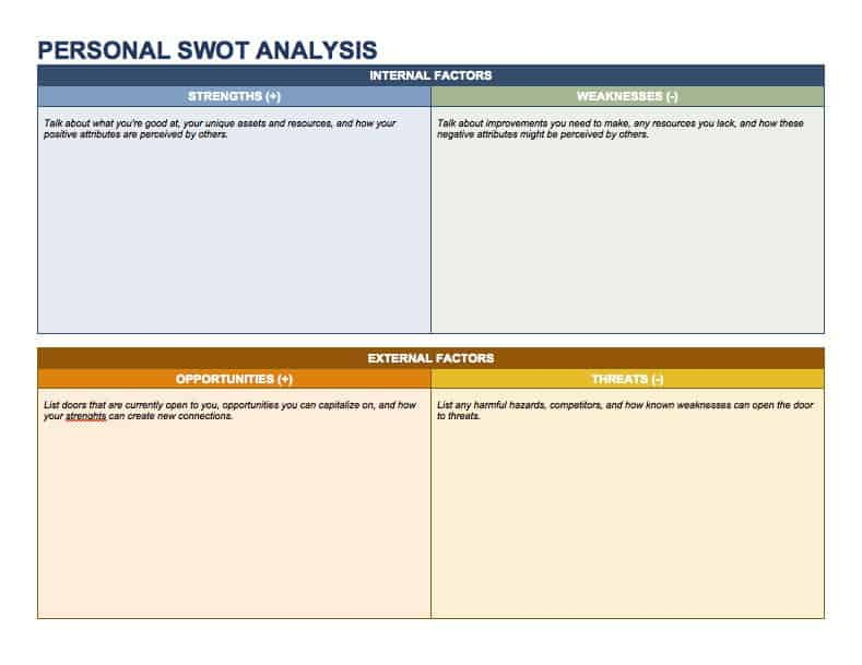 14 free swot analysis templates smartsheet personalswotanalysiswordg pronofoot35fo Image collections