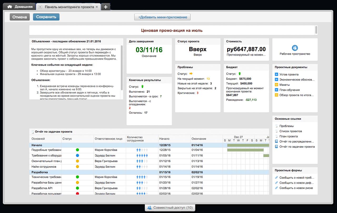 Панель мониторинга Smartsheet