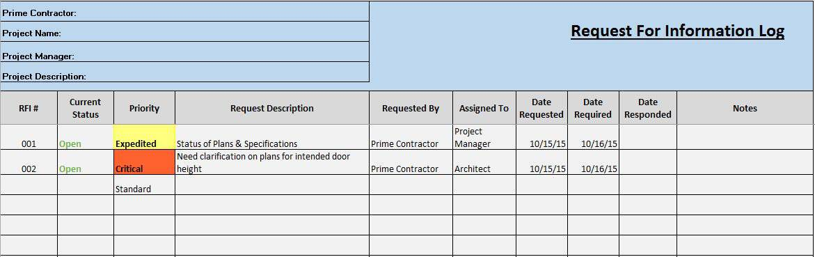 Decision Log Template Project Issues Log Issue Log Template