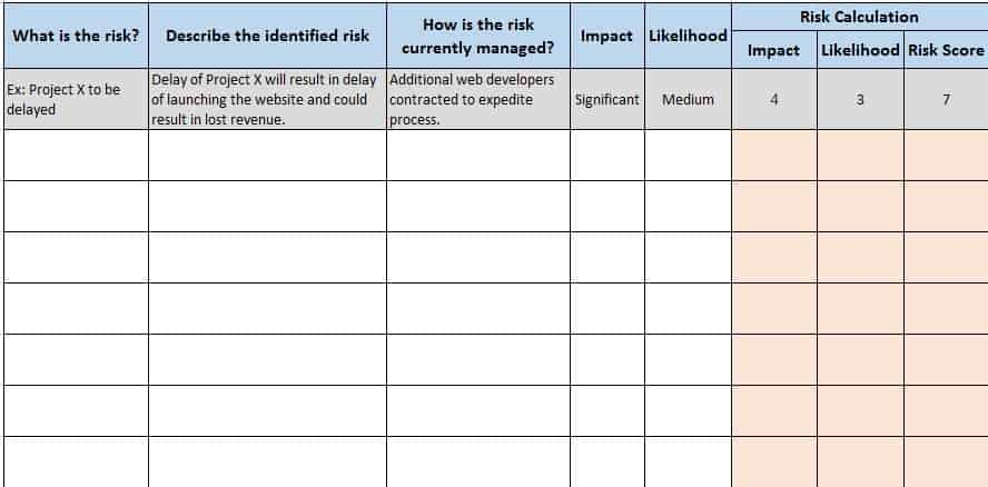 Free financial templates in excel for Risk and impact analysis template