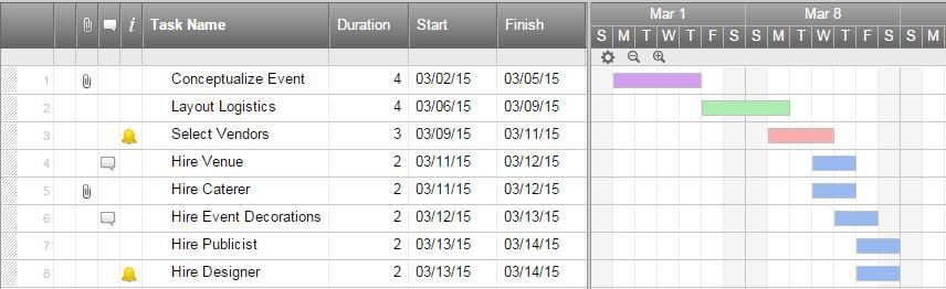 How To Create A Gantt Chart In Excel