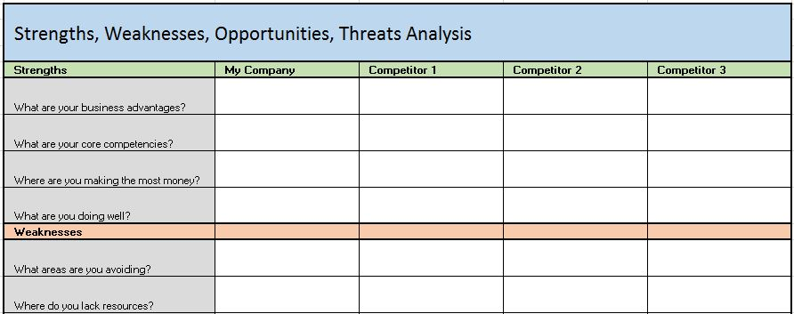 free swot analysis template excel .