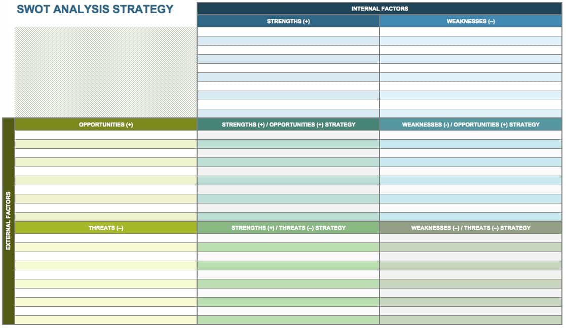 SWOT_AnalysisStrategy. Download SWOT Analysis Strategy Template  Competitors Analysis Template