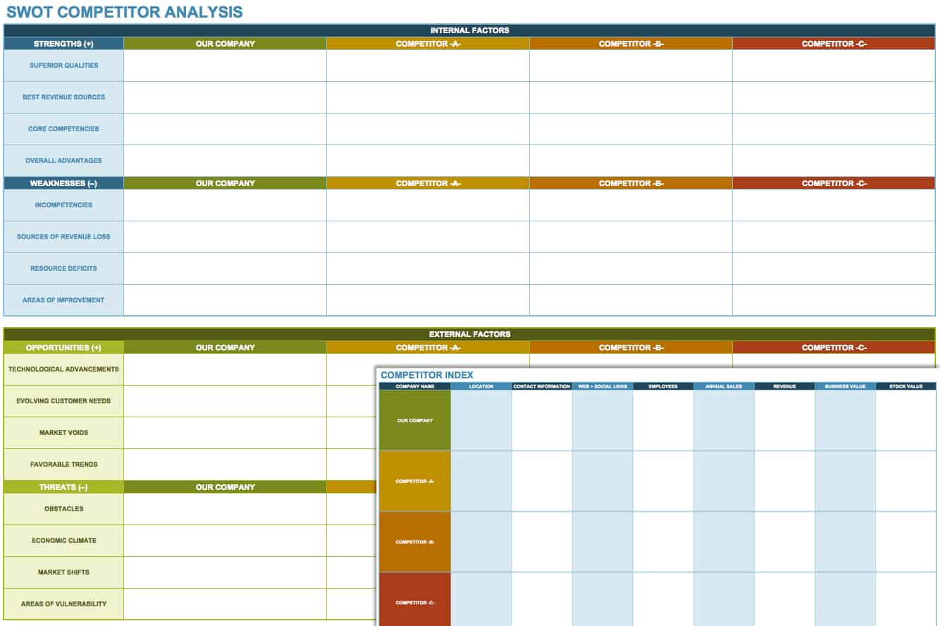 14 Free SWOT Analysis Templates Smartsheet – Competitor Matrix Template