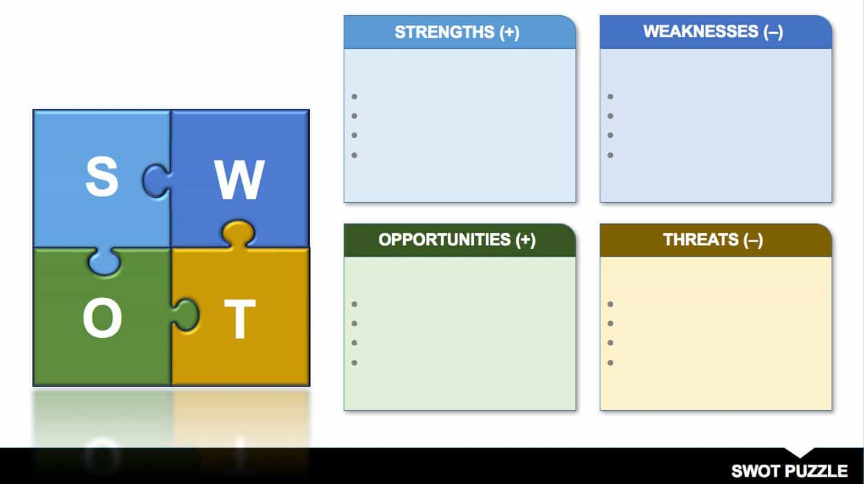 14 free swot analysis templates smartsheet swotpuzzlepptg download swot puzzle template alramifo Image collections