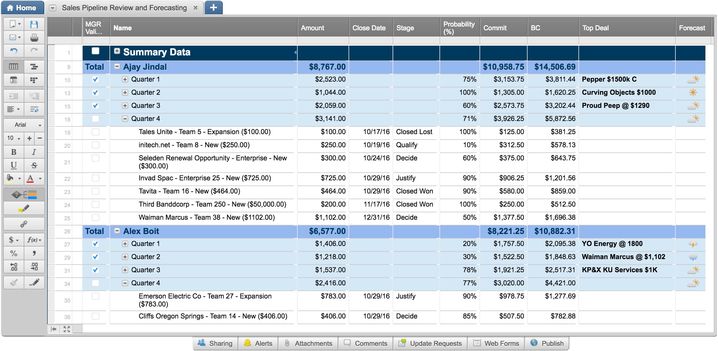 Sales pipeline review and forecast sheet