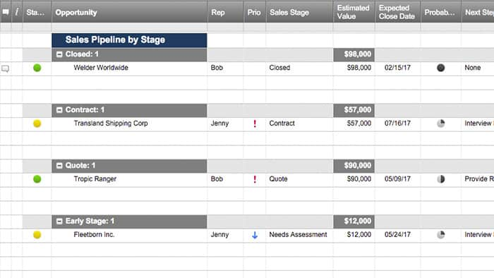 Sales Pipeline Template. sales funnel excel template with win loss ...