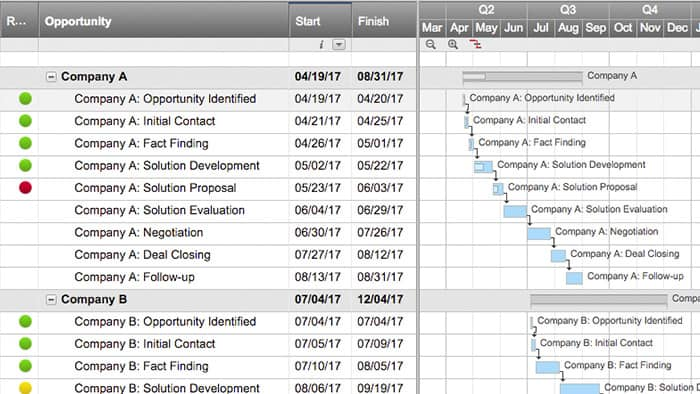 Sales – Sales Contact Sheet Template