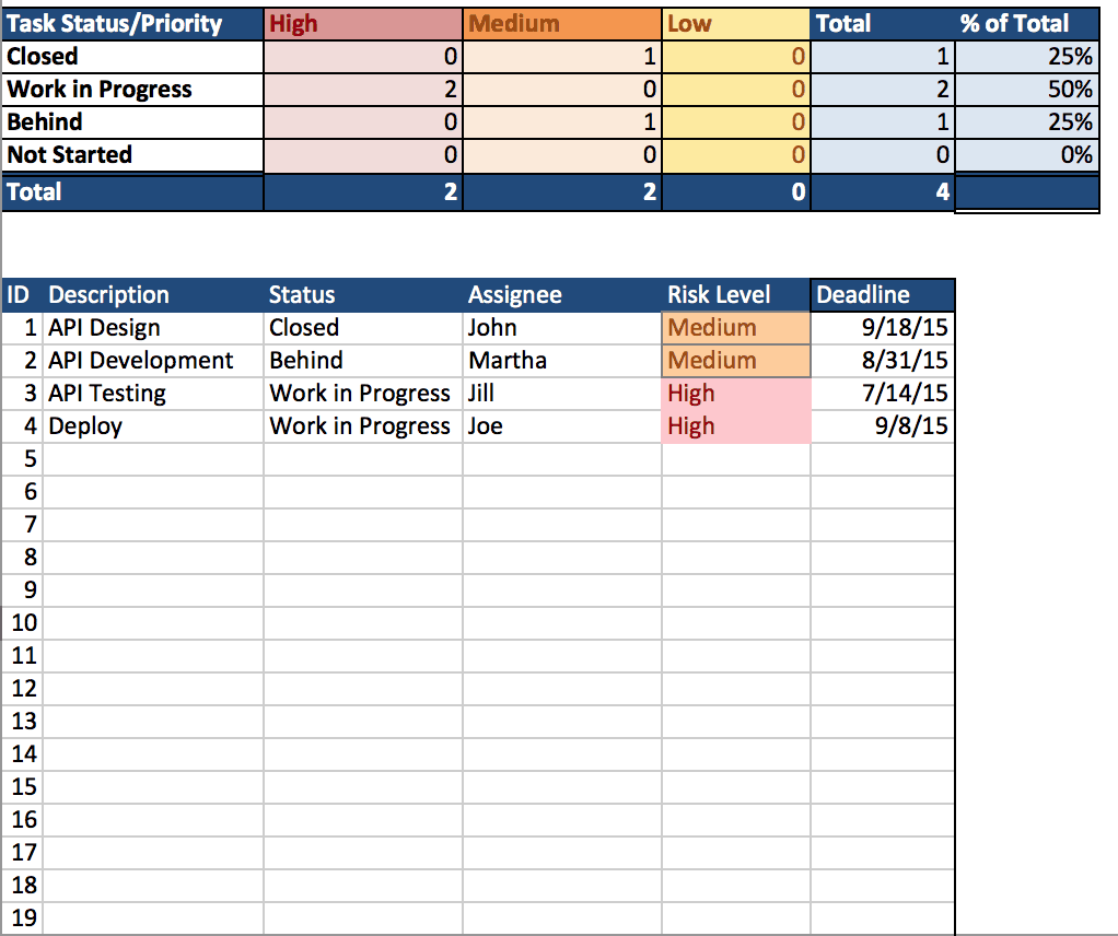 project template for excel