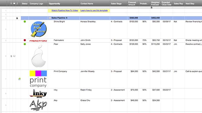 simple sales pipeline template smartsheet
