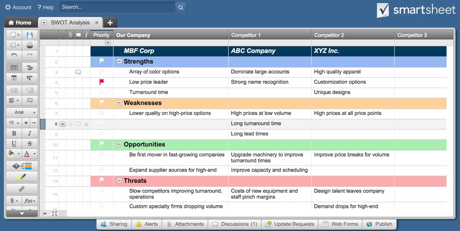 Smartsheet SWOTAnalysisTemplate  Competitors Analysis Template