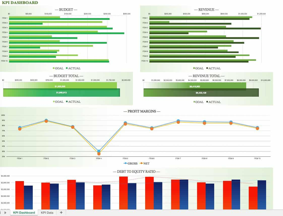 Free excel dashboard templates smartsheet kpi dashboard template pronofoot35fo Images