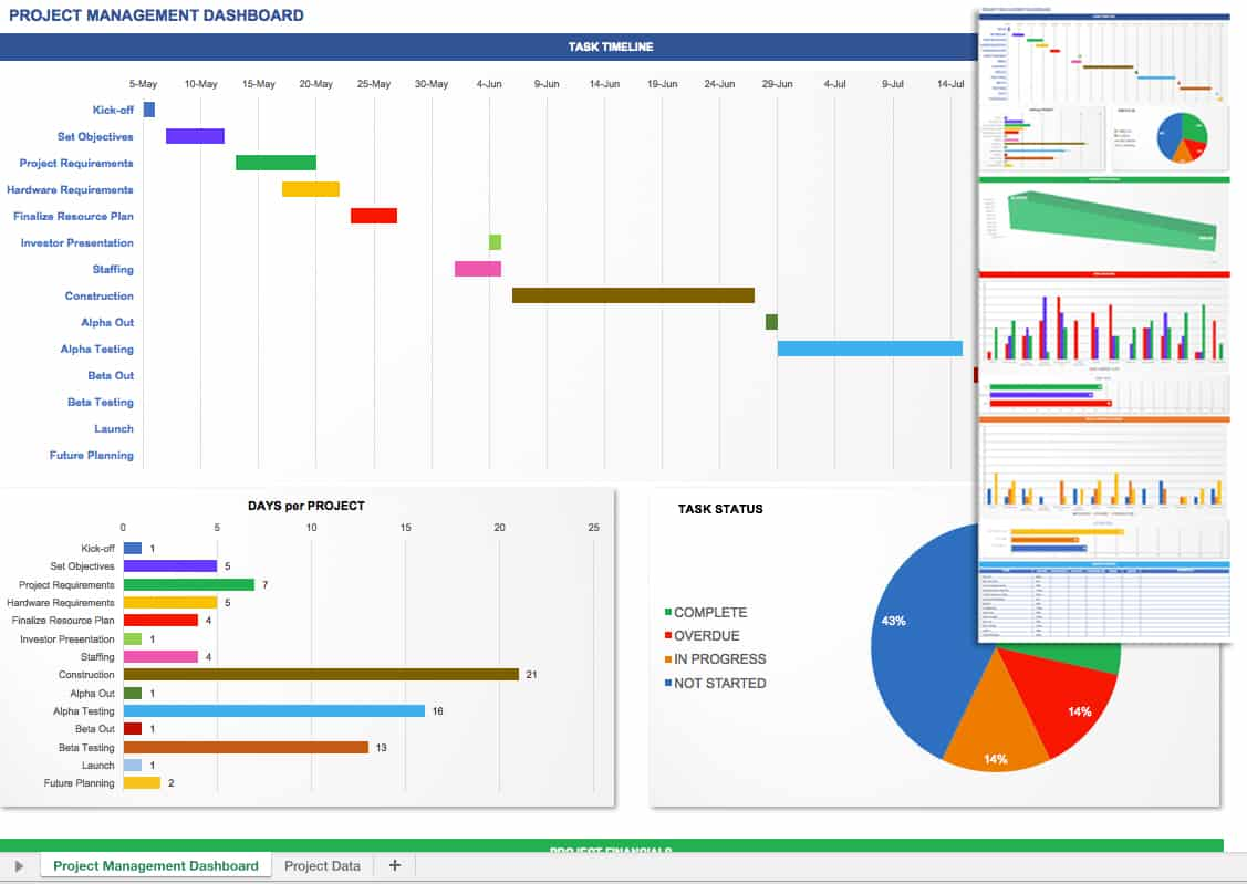 Free Excel Dashboard Templates Smartsheet - Program timeline template excel