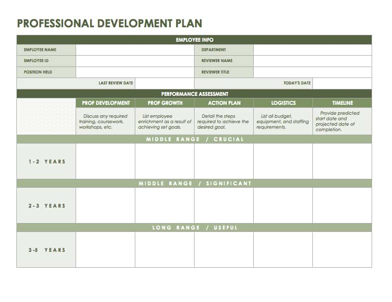 Free microsoft office templates smartsheet for Employee professional development plan template
