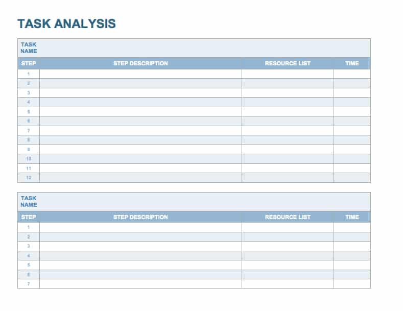 Free microsoft office templates smartsheet temptaskanalysisword0g download task analysis template flashek