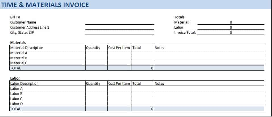 Project Cost Summary Template Kleobeachfixco - Project summary template excel