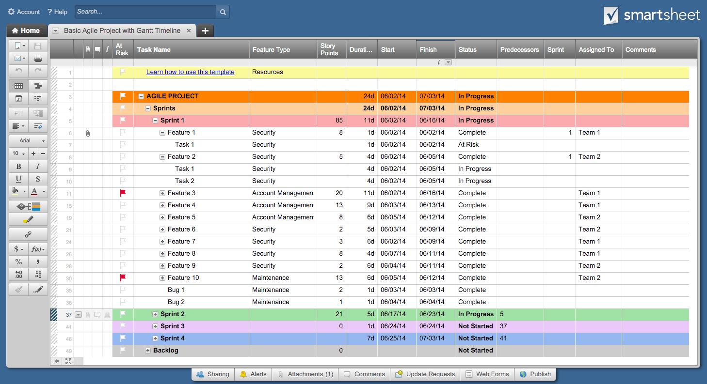 Agile Project Template Smartsheet