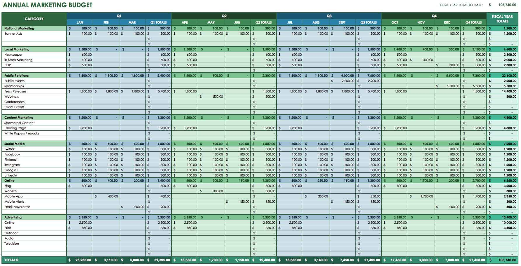 12 month budget spreadsheet