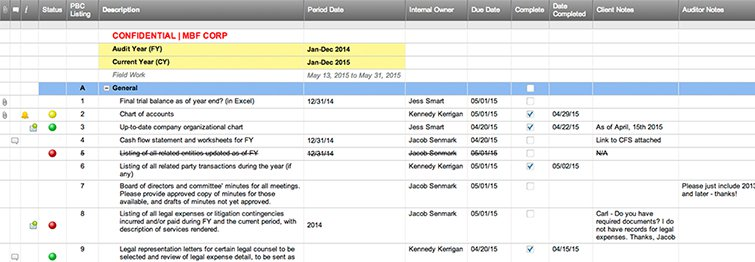 Audit Pbc Checklist  Smartsheet