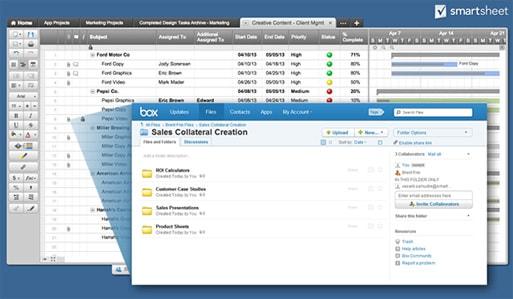 Smartsheet & Box Integration