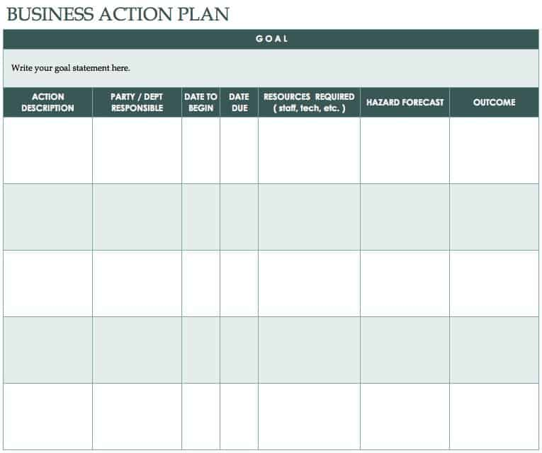 Business action plan template excel