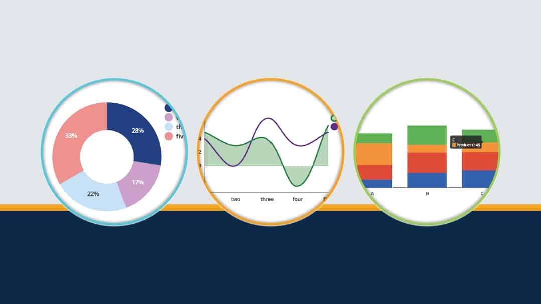 An original graphic showing a donut chart, a smooth line chart, and a stacked column chart in Smartsheet