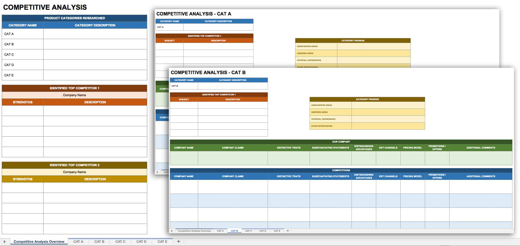Free marketing plan templates for excel smartsheet for Competitor research template
