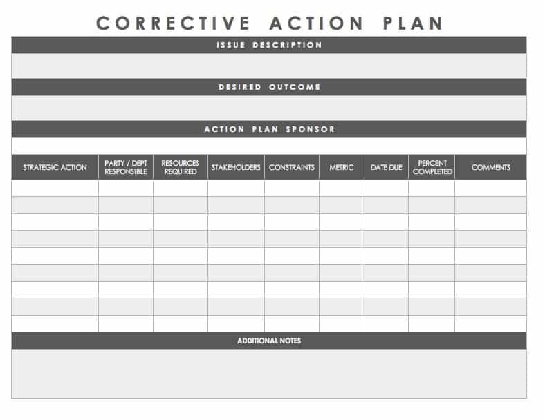 Corrective Action Plan Inside Action Plan Templates Excel