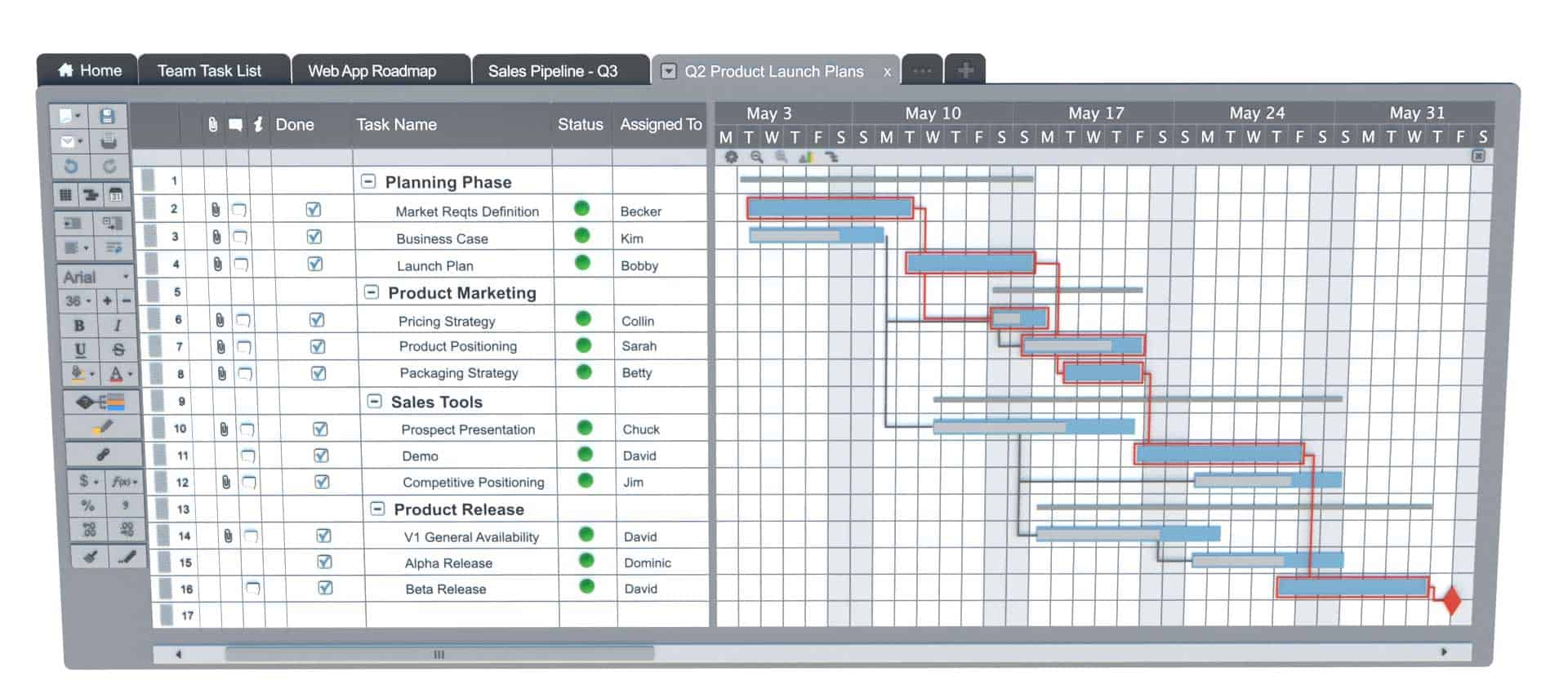 How To Write A Statement Of Work For Any Industry Smartsheet