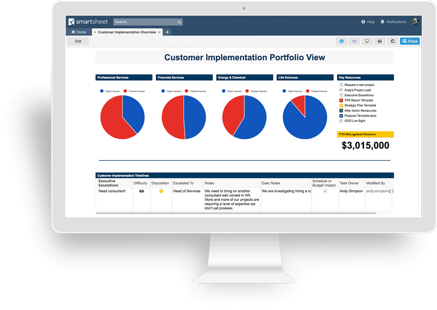 dashboards gallery customer implementation