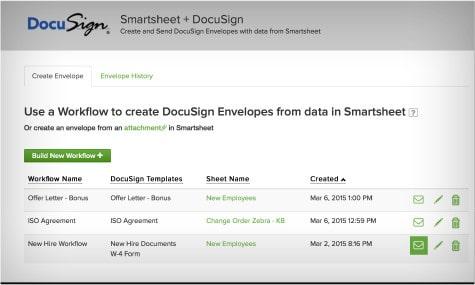 docusign and smartsheet smartsheet. Black Bedroom Furniture Sets. Home Design Ideas