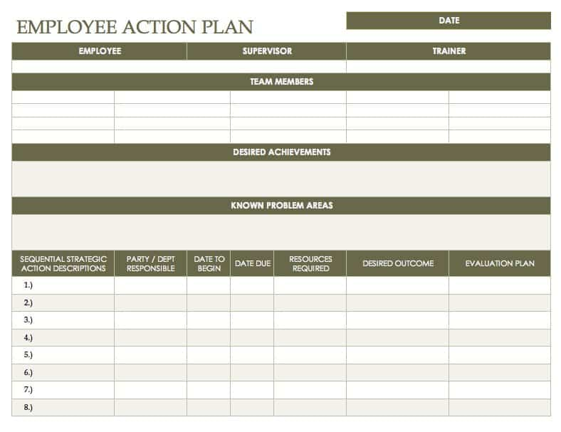 Lovely Employee Action Plan  Example Action Plan Template