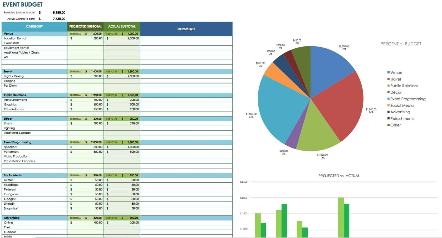 event planning tools templates - 12 free marketing budget templates