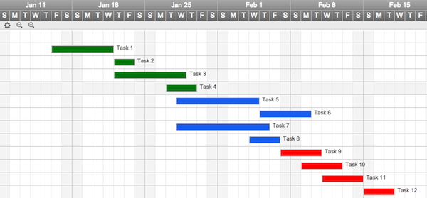 Use this Free Gantt Chart Excel Template – Number Chart Template