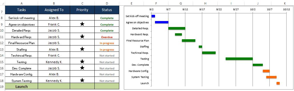 Gantt chart in Excel